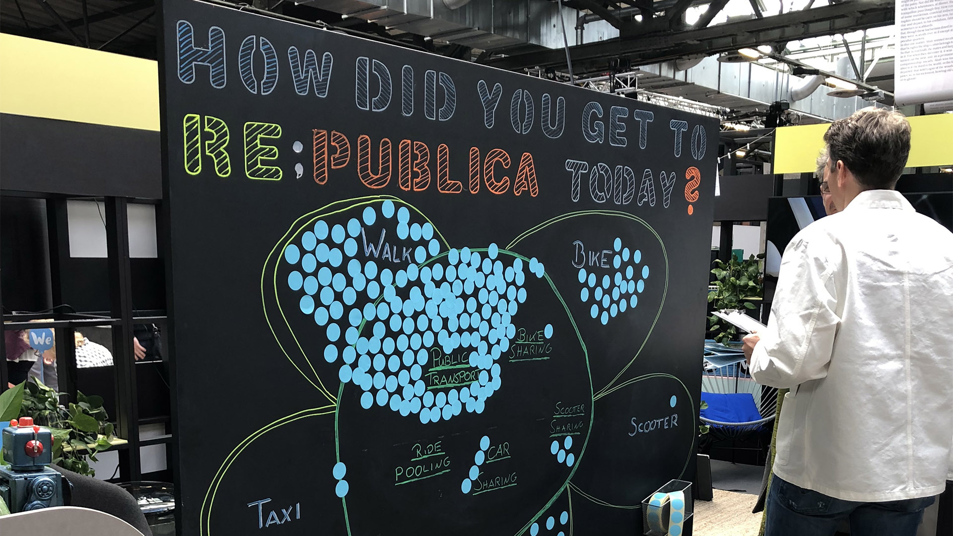 LIGANOVA | RE:PUBLICA | Brand Cooperation with the 2019 edition